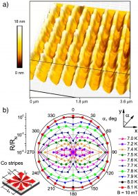 Focused Electron Beam Induced Deposition Meets Materials Science