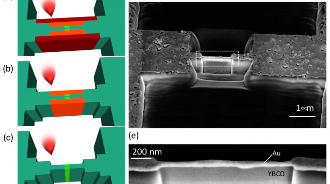 Vortex Lattice Instabilities In YBa2Cu3O7-x Nanowires