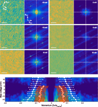 Direct Visualization Of Phase Separation Between Superconducting And Nematic Domains In Co-doped  CaFe2As2  Close To A First-order Phase Transition
