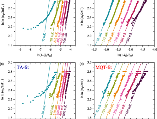 Evidence Of Macroscopic Quantum Tunneling From Both Wells In A ϕ Josephson Junction