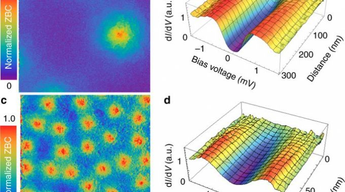 Expansion Of A Superconducting Vortex Core Into A Diffusive Metal