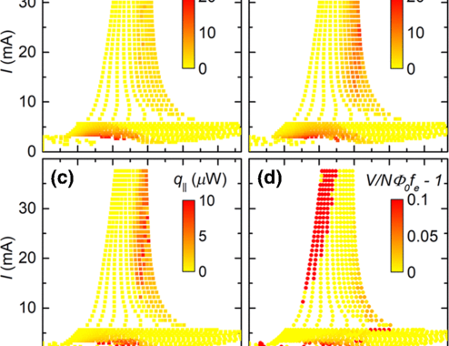 Resonant Cavity Modes In  Bi 2 Sr 2 Ca Cu 2 O 8 + X Intrinsic Josephson Junction Stacks