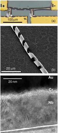 Microwave Radiation Detection With An Ultrathin Free-Standing Superconducting Niobium Nanohelix