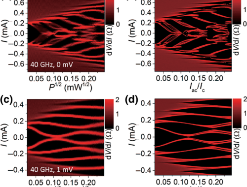 Vertical Nb/TiOx/Nb Josephson Junctions Controlled By In-Plane Hot-Electron Injection